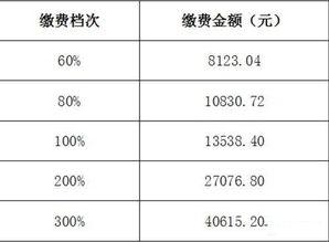 2018郑州养老保险交费