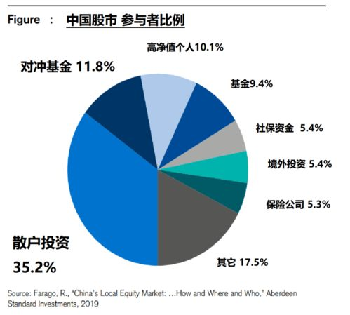 A股投资者亏损比例73.2%,散户请不要再炒股了