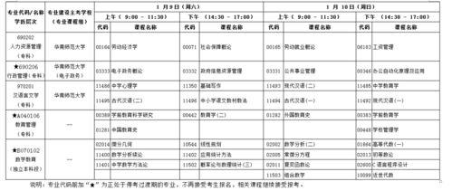 自考本科报名时间2021年,湖南自考本科报名时间2021年插图(1)