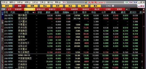 股票当天最早买入的时间是什么时候?