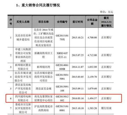盛世電梯股票669343現在多少錢?