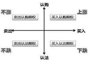 50etf期权集合竞价规则(沪深300etf期权概念)   股票配资平台  第2张
