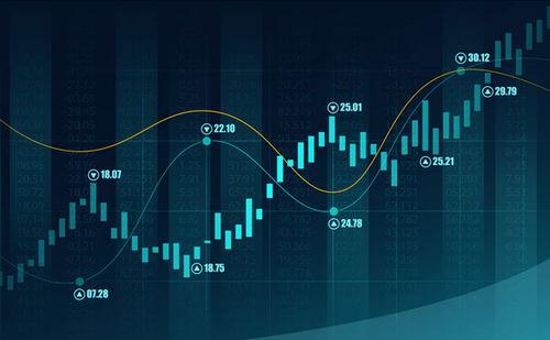 哪家股票直播间比较好?