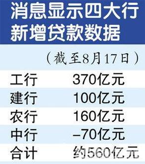 <b>四大行住房贷款(四大银行房贷利率)</b>