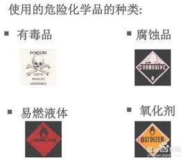 几种常用危险化学品常识