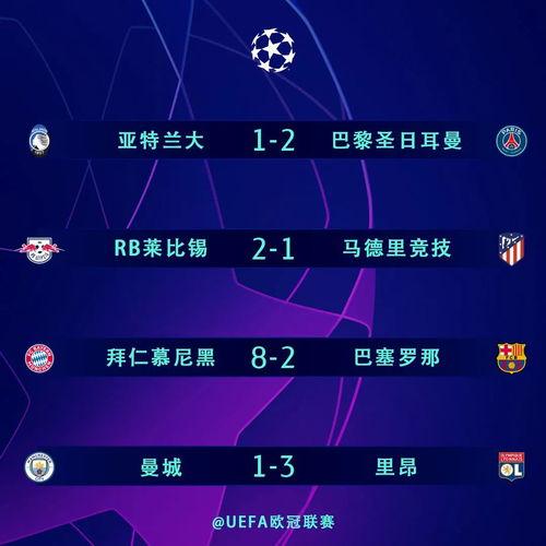 2020欧冠4强对阵赛程直播表