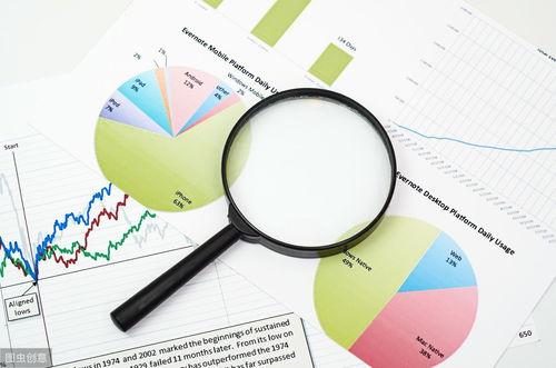 经济金融考研都考什么条件