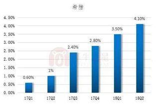 电子烟市场前景分析(前根据我们的统计是可)