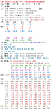 生辰八字是阴历还是阳历(紫薇命盘中的那个流年的流月是阴历还是阳