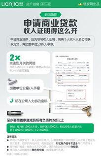 商业贷款申请条件(商业贷款合同签订后,)