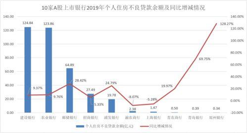 中国几家银行股票代码