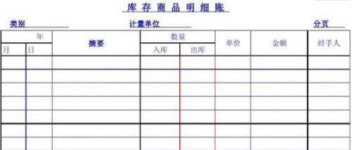 商场自用商品会计分录