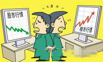 人民日报:股市与楼市为何长期**两重天