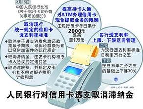 信用卡透支利息是什么意思(什么叫透支)_1679人推荐
