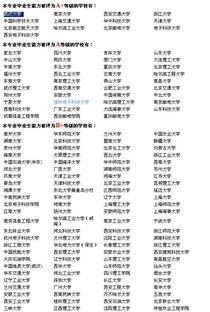 武漢大學通信工程專業導師有哪些