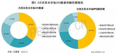 在上海证券交易所上市的有多少支股票