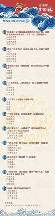 小学语文传统文化常识测试题
