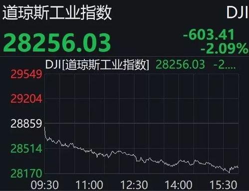 股票指数600点是什么意思啊