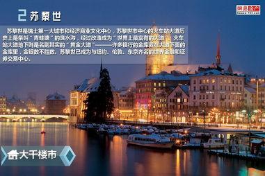 全球20大富豪密集城市