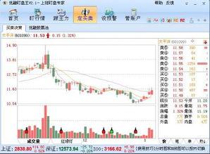 唐山港和太平洋股票怎么样?