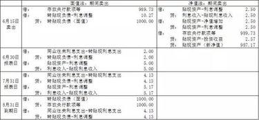 9月付10到12月停车费会计分录