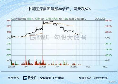 唐山港股票跌停