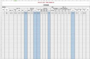 2019年工资表模板 Excel版下载