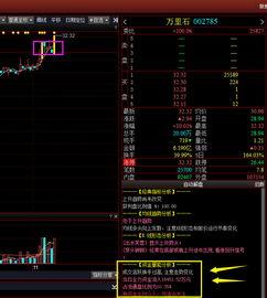 如何分析股票当日的涨停