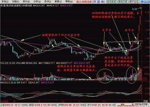 股票季线成交量分析