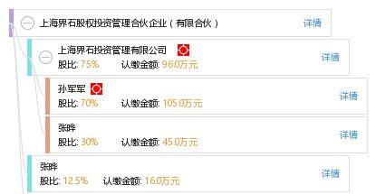 上海豪石股权投资管理有限公司