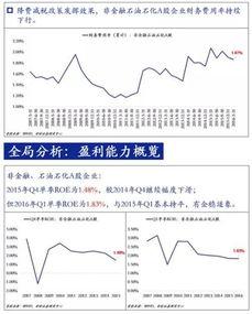 我在安信网上股票交易的手续费是0.3%,听说大部分都是0.15%,请问怎样才会有0.15%的呢?