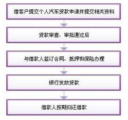 光大银行住房贷款(光大银行公积金住房贷款怎么办理)