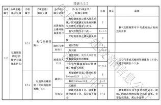 .jpeg478*734图片:住建部发布 生活垃圾焚烧厂评价标准 10月1日起实施