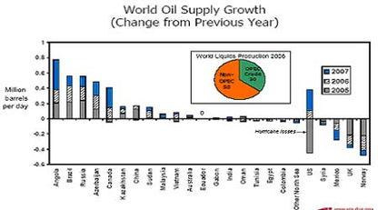 原油新浪期货实时行情