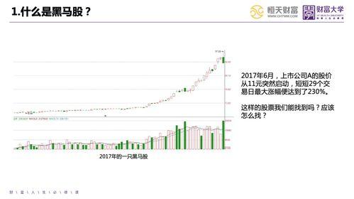 中国股票_股票,财经,金融,股市,证券,个股,黑马,行情,股市行情,股票知识,股票入门,黑马推荐,免费推荐