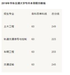 中国哪些大学可以专升本 大学教育