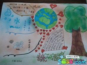 幼儿园有关环保手抄报 保护地球母亲