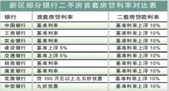 中国人民银行同期贷款利率(2020年央行基准利率)_1679人推荐