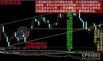 安防概念股票有哪些