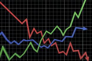 如何分析股票公司价值