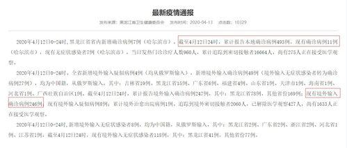 黑龙江省卫健委通报截图另据黑龙江省卫健委网站消息,2020年4月12日0-24时,黑龙江省省内新增确诊病例7例(哈尔滨市)。