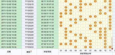 12月02日江西11选5出号分析 前一看好06 09