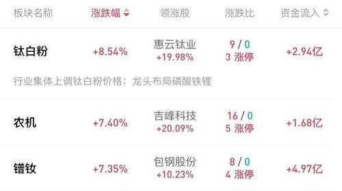03.04早参上海市进一步加强房地产市场管理,实施住房限售