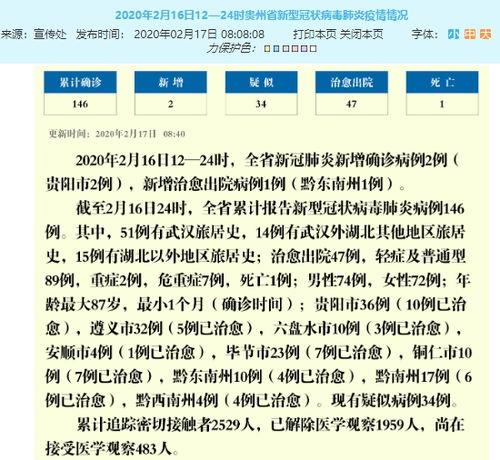 16日吉林青海宁夏海南4省区新增确诊病例为0,6省区市新增确诊病例为1