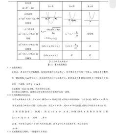 有没有关于集合与函数的知识点用图表示