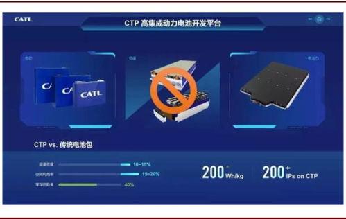 宁德时代ctp电池包图片:宁德时代微信公众号