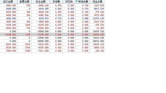股票费率如何计算