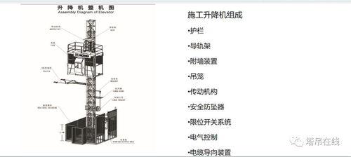 施工电梯多高需要专家论证
