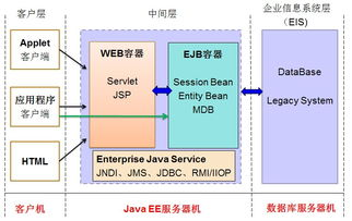 如何从JDK官网下载安装JDK?
