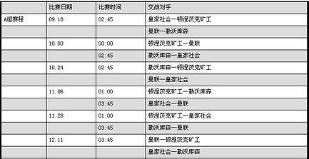 20132014赛季欧冠联赛a组赛程表